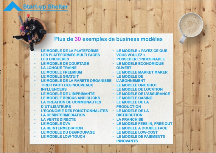 30 exemples de business mod les pour votre inspiration for Achat materiel restauration